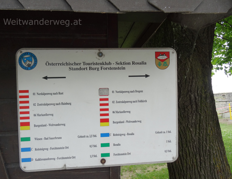 Wanderwegweiser vor der Burg Forchtenstein